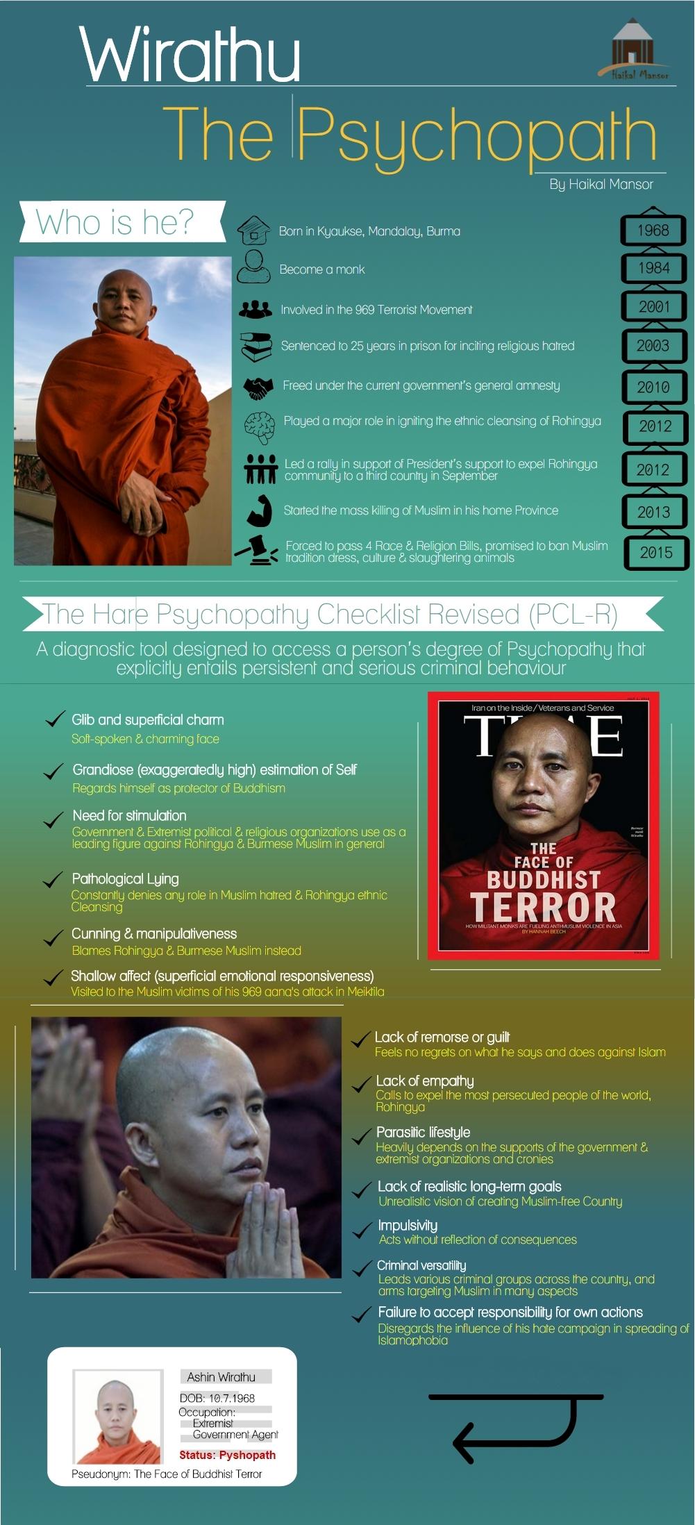 Wirathu Psychopath